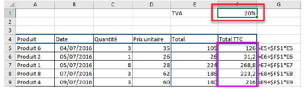 références absolues ou relatives sur Excel