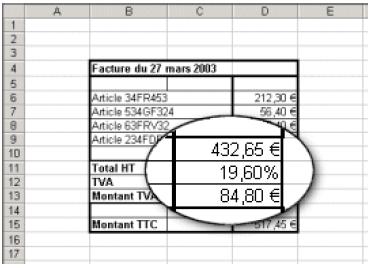 Présentation des chiffres et du texte sur Excel