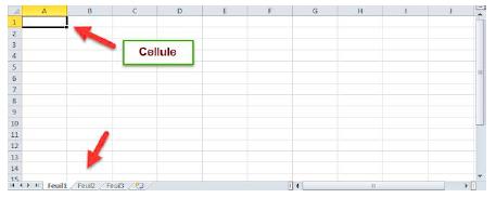 cellules sur Excel