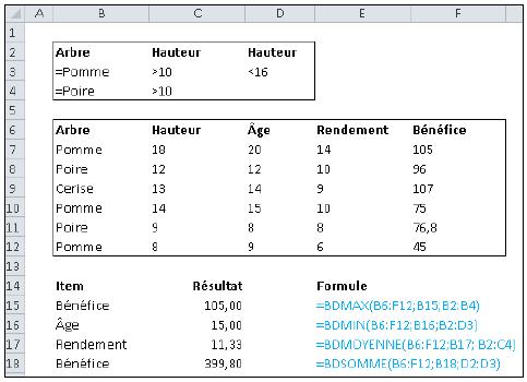 bases de données d'Excel